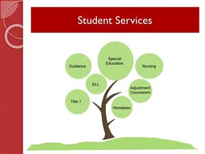 Student Services Tree
